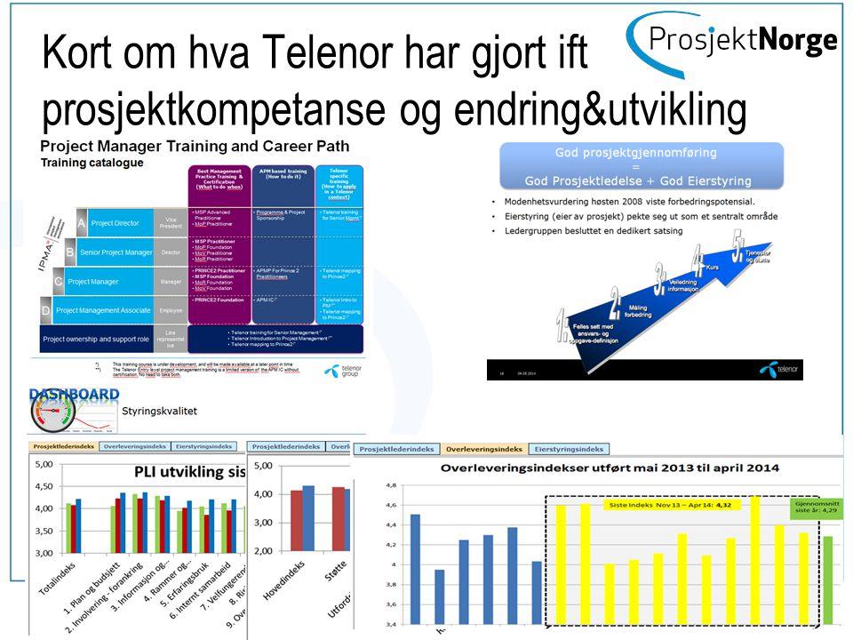 Kort om hva Telenor har gjort ift prosjektkompetanse og endring&utvikling