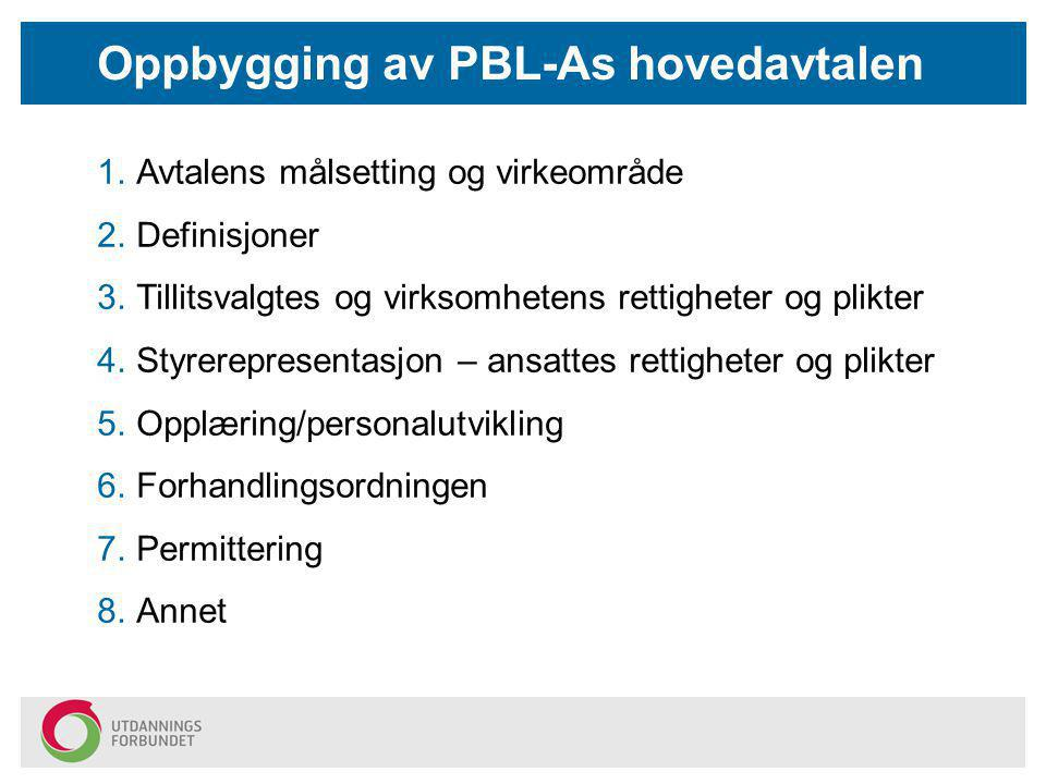 Oppbygging av PBL-As hovedavtalen
