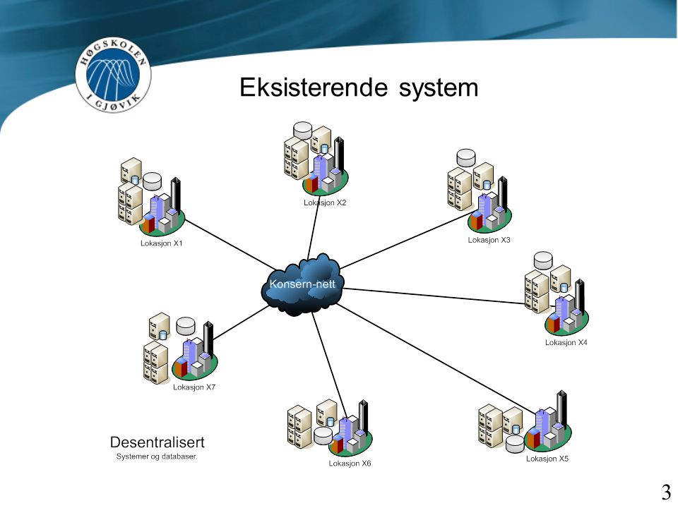 Eksisterende system 3