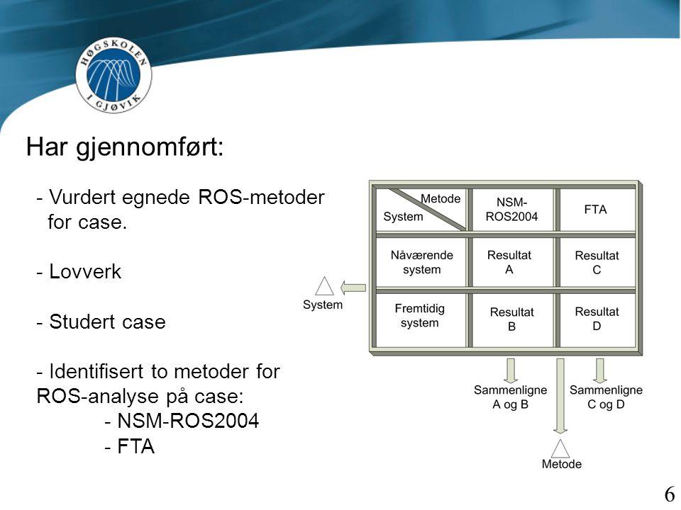 Har gjennomført: 6 - Vurdert egnede ROS-metoder for case. - Lovverk
