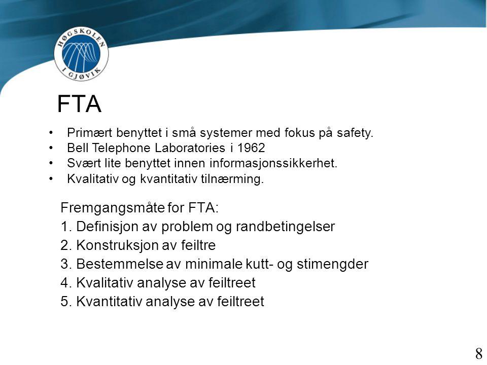 FTA 8 Fremgangsmåte for FTA:
