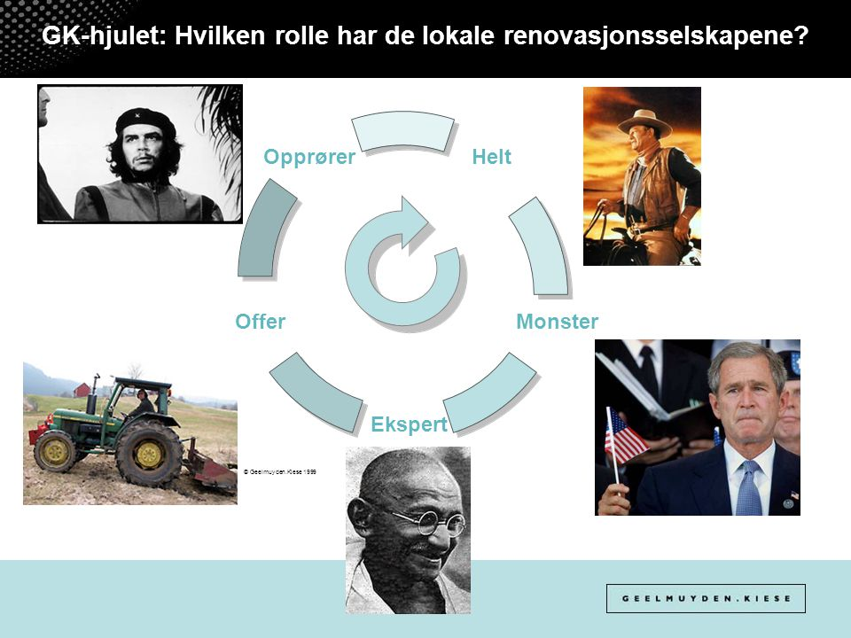 GK-hjulet: Hvilken rolle har de lokale renovasjonsselskapene
