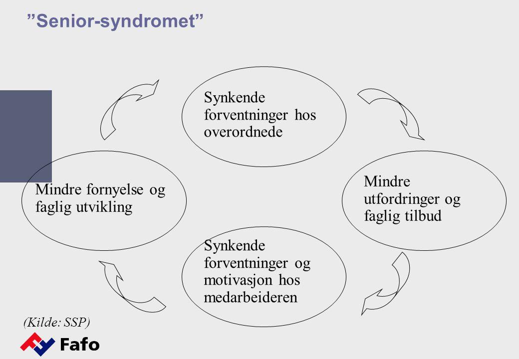 Senior-syndromet Synkende forventninger hos overordnede