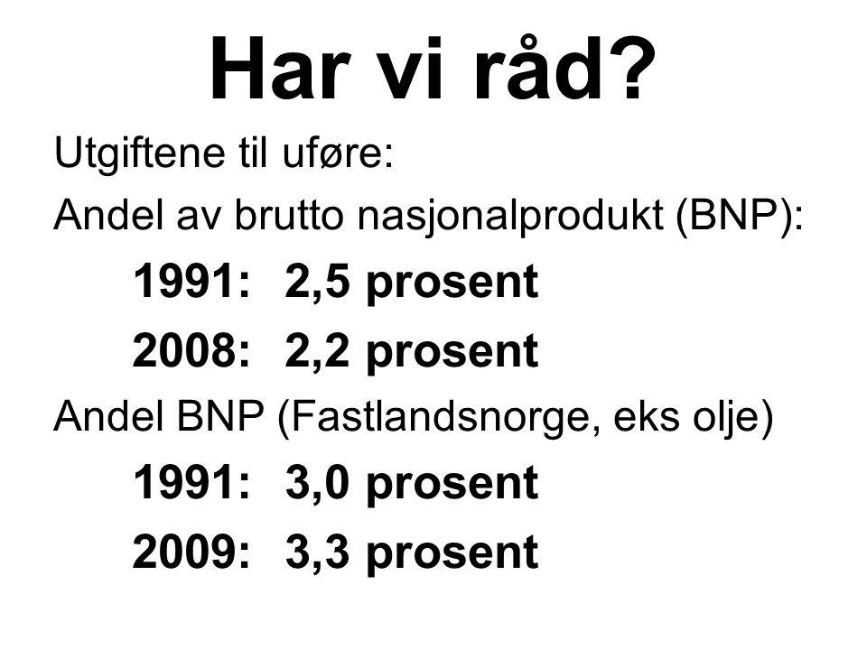 Har vi råd 1991: 2,5 prosent 2008: 2,2 prosent 1991: 3,0 prosent