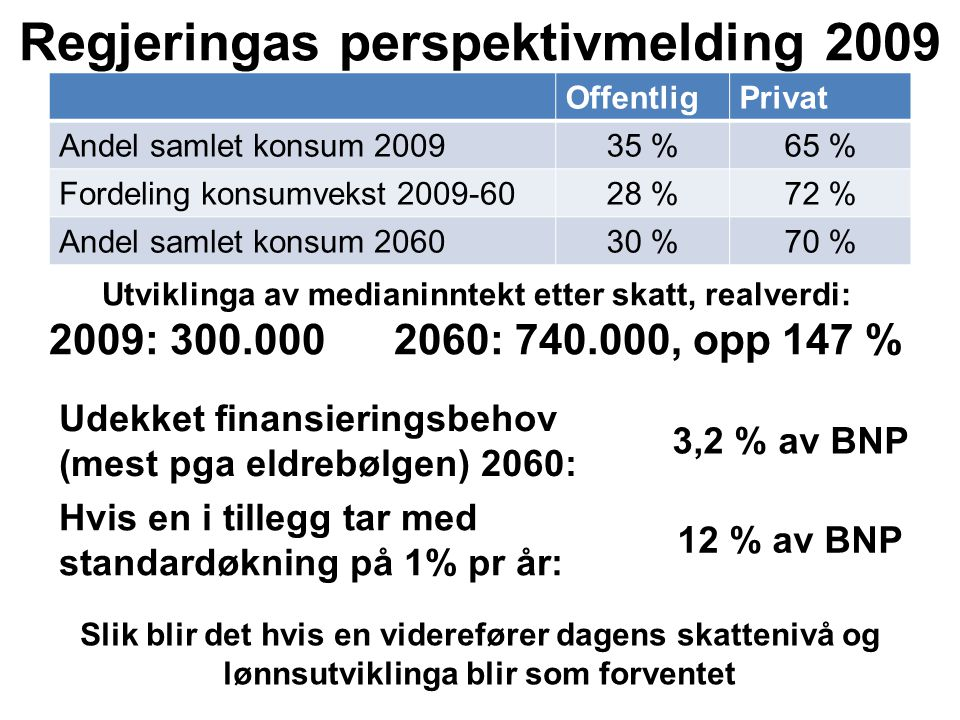 Regjeringas perspektivmelding 2009