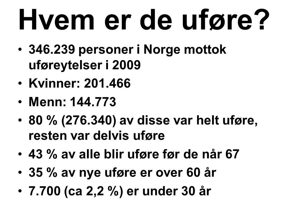 Hvem er de uføre 346.239 personer i Norge mottok uføreytelser i 2009