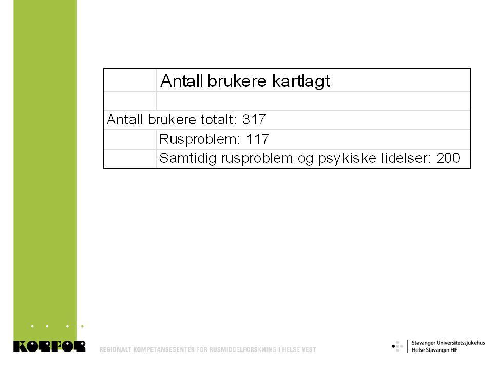 AntReg