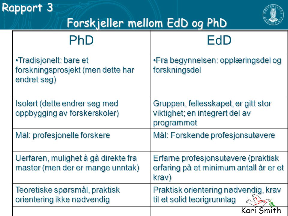 Forskjeller mellom EdD og PhD