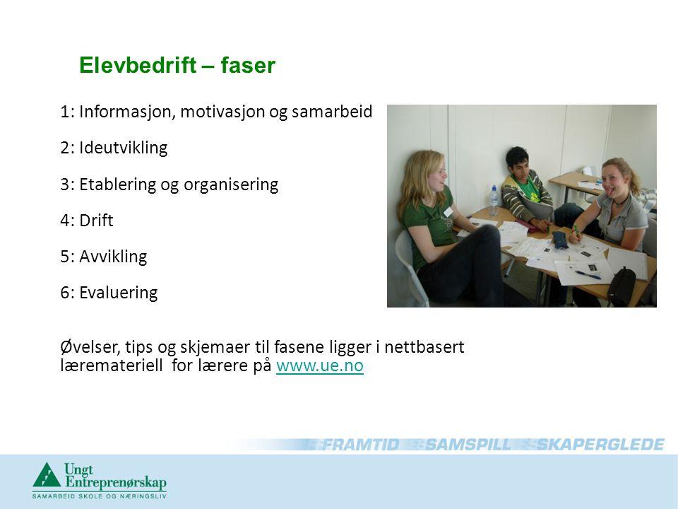 Elevbedrift – faser 1: Informasjon, motivasjon og samarbeid