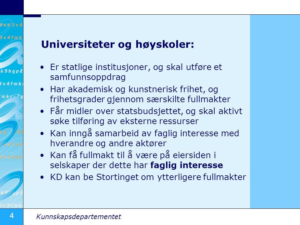 Universiteter og høyskoler: