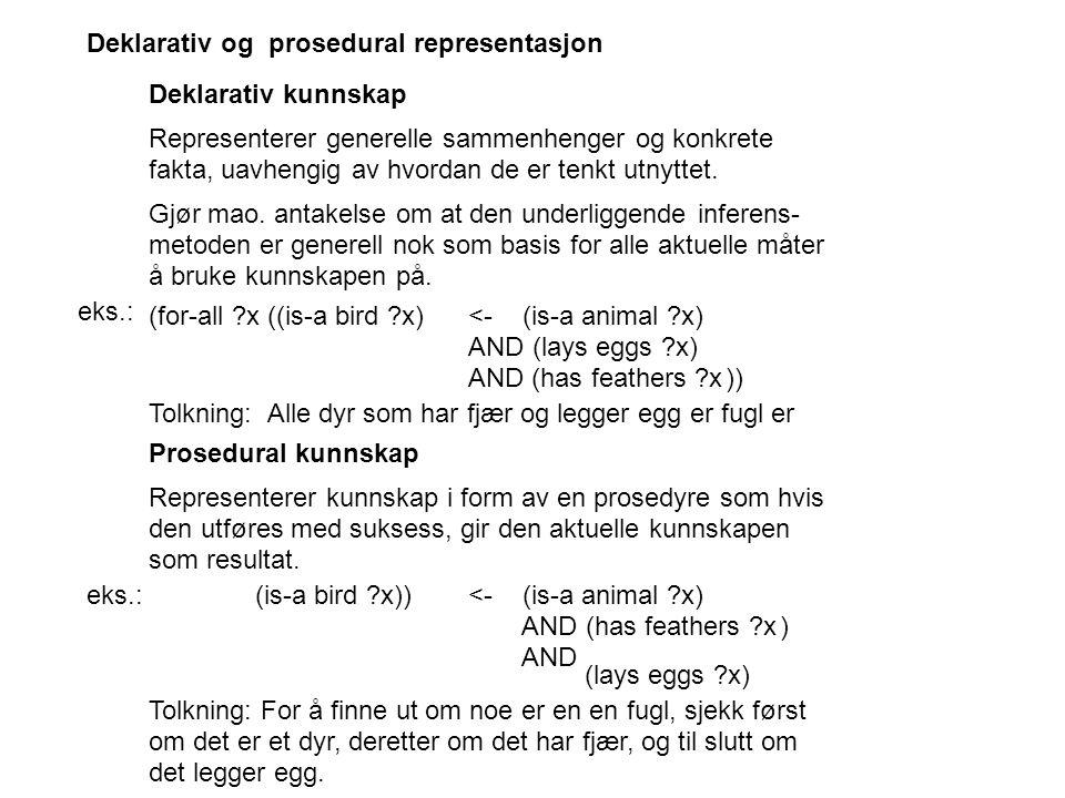 Deklarativ og prosedural representasjon