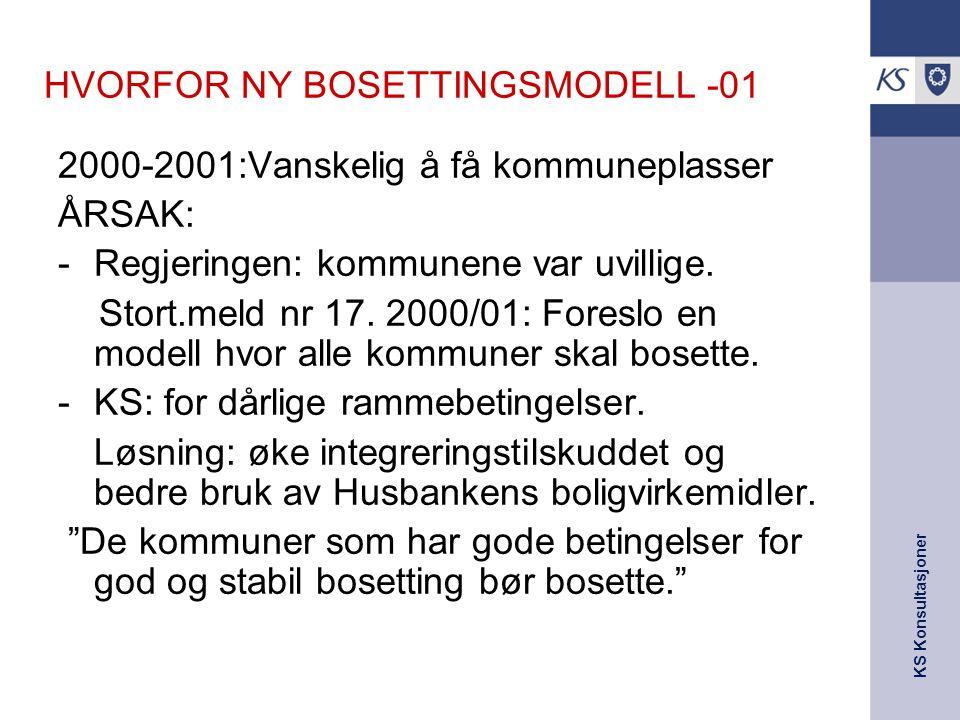 HVORFOR NY BOSETTINGSMODELL -01