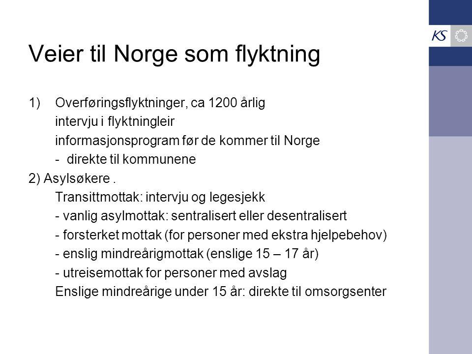 Veier til Norge som flyktning