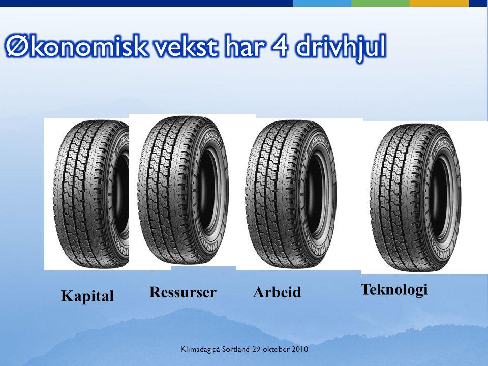 Økonomisk vekst har 4 drivhjul