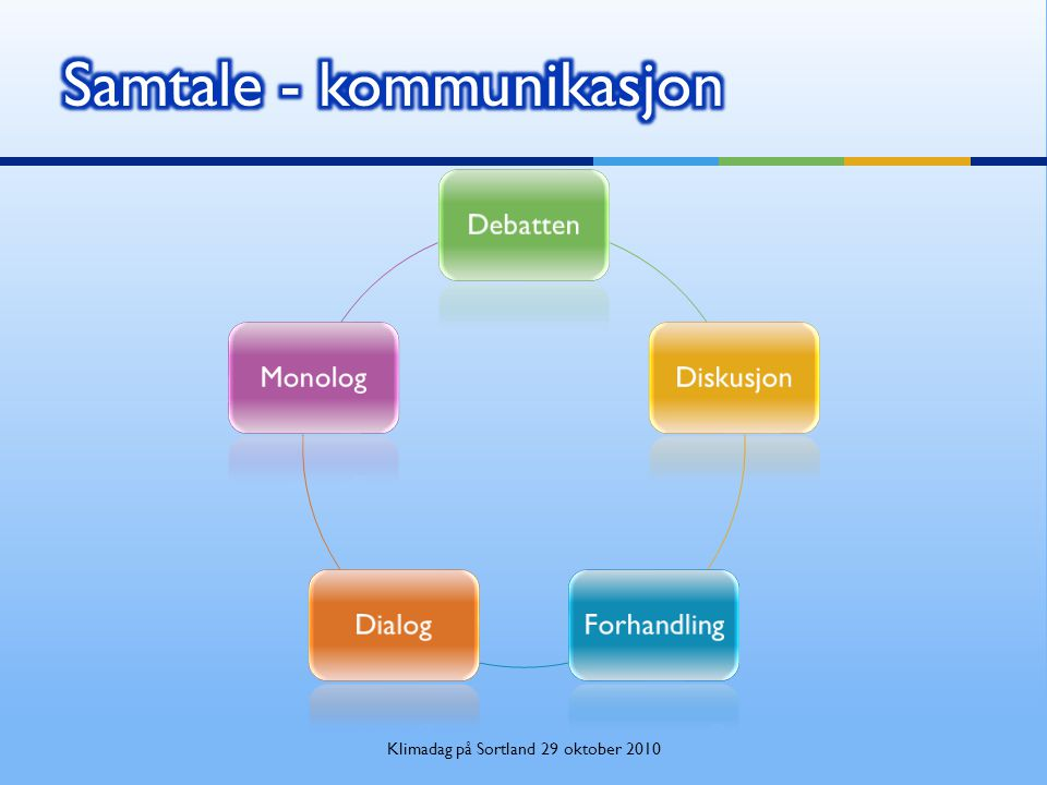 Samtale - kommunikasjon