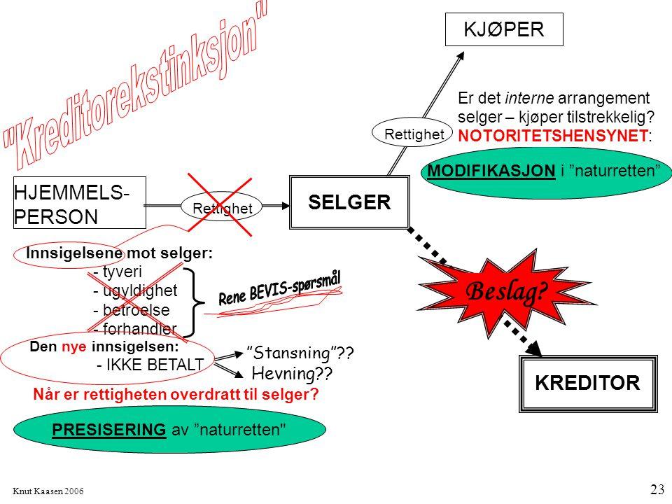 Beslag Kreditorekstinksjon KJØPER HJEMMELS-PERSON SELGER KREDITOR