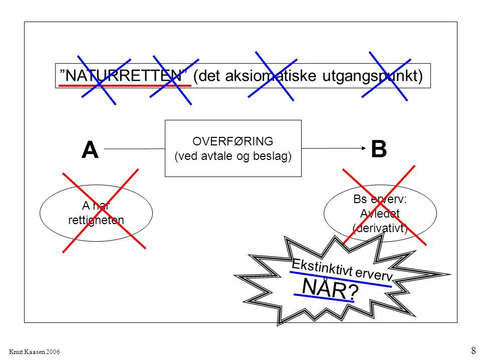 A B NÅR NATURRETTEN (det aksiomatiske utgangspunkt)