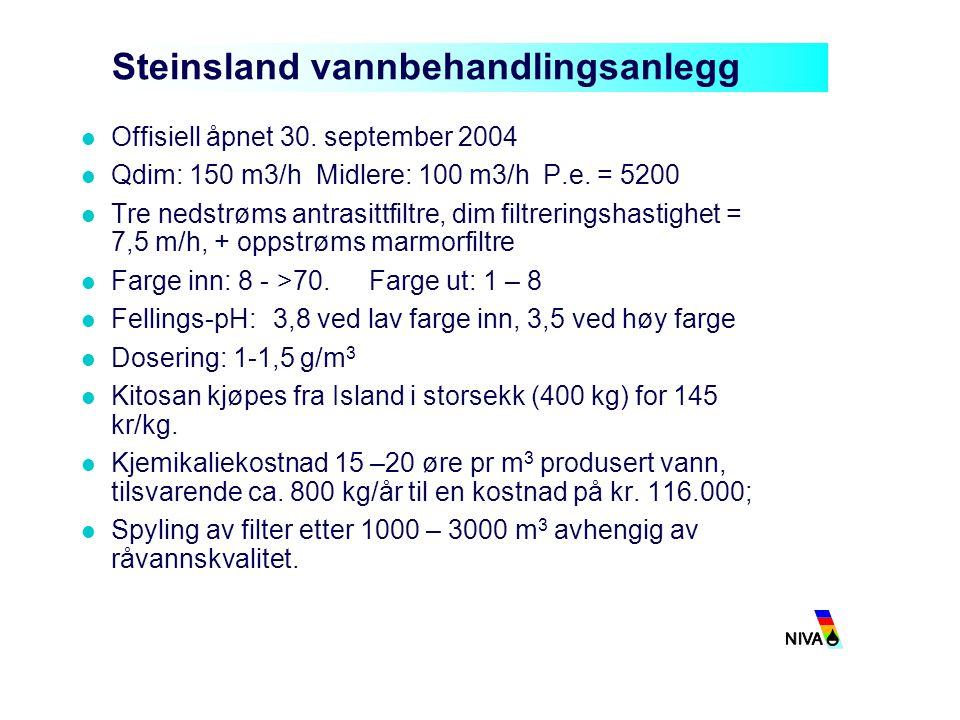 Steinsland vannbehandlingsanlegg