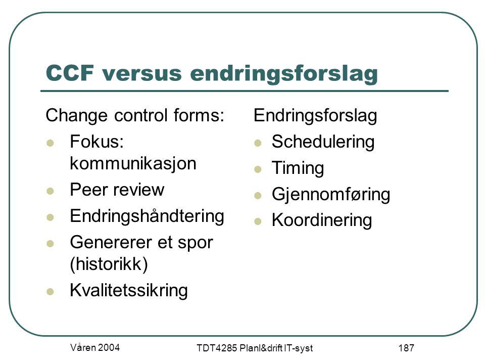 CCF versus endringsforslag