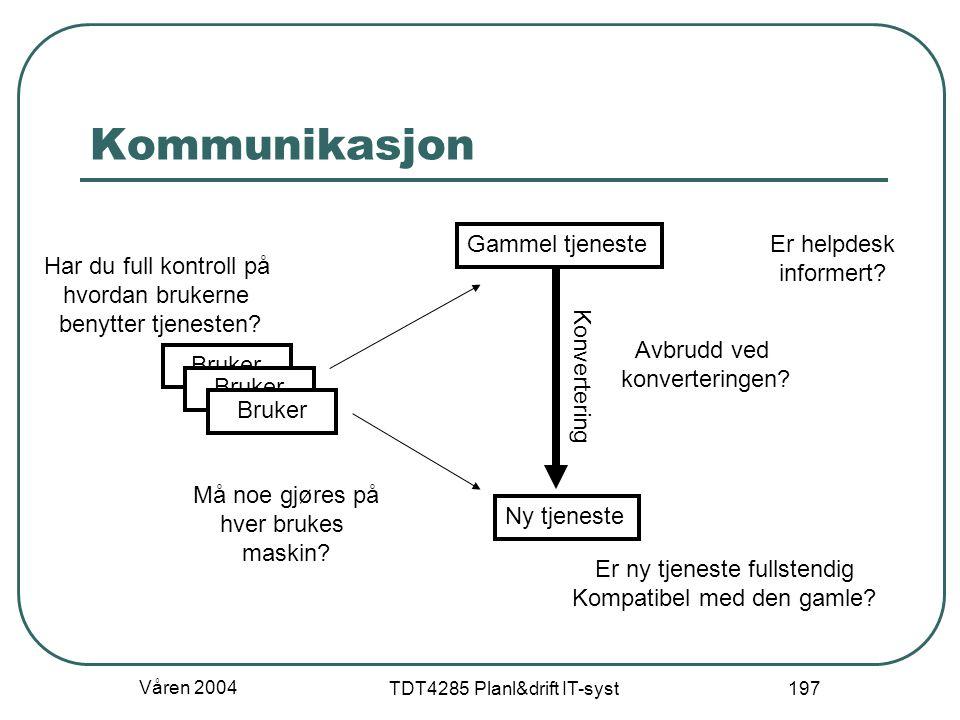 Kommunikasjon Gammel tjeneste Er helpdesk informert