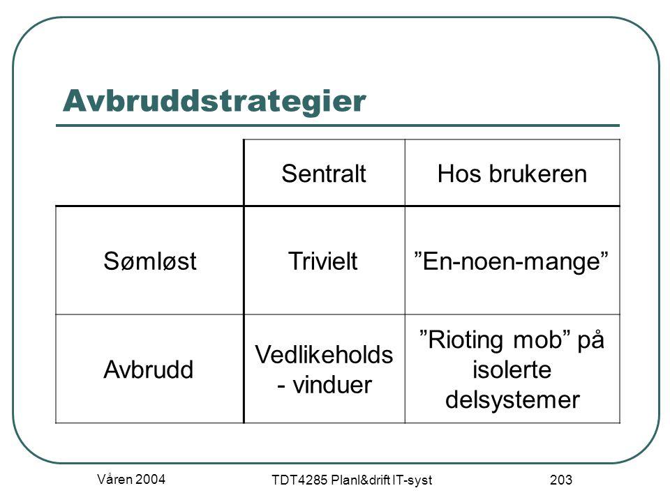 Avbruddstrategier Sentralt Hos brukeren Sømløst Trivielt