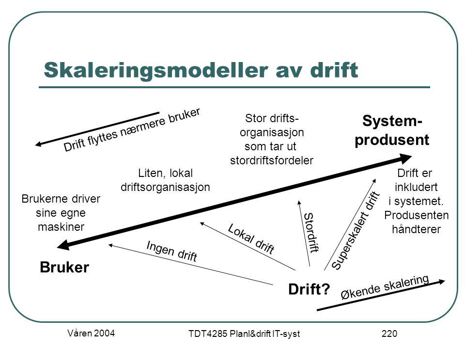 Skaleringsmodeller av drift
