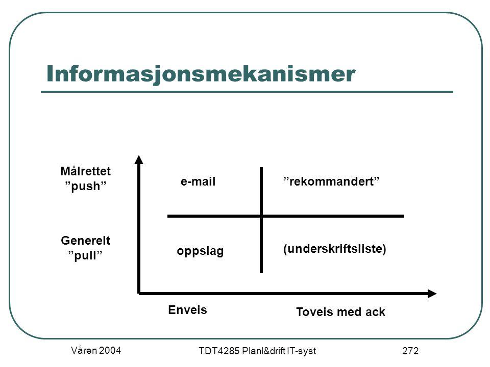Informasjonsmekanismer