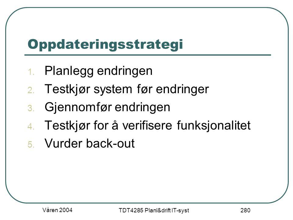 Oppdateringsstrategi