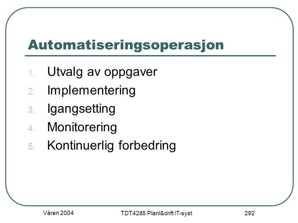 Automatiseringsoperasjon