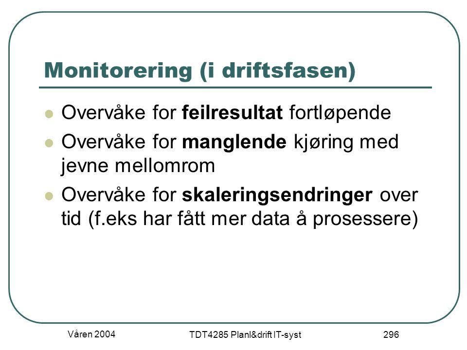 Monitorering (i driftsfasen)