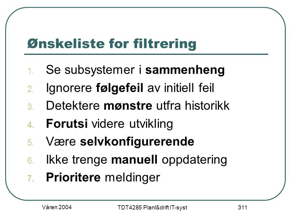 Ønskeliste for filtrering