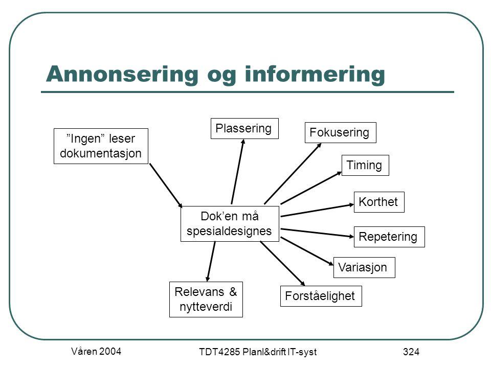 Annonsering og informering