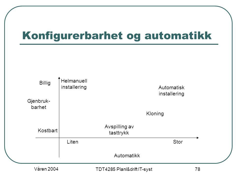Konfigurerbarhet og automatikk