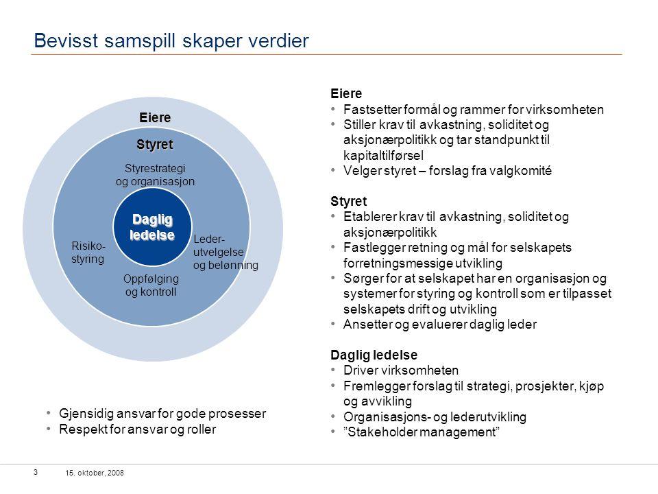 Corporate Governance/ Eierstyring og selskapsledelse og selskapets relasjon til alle relevante interessenter