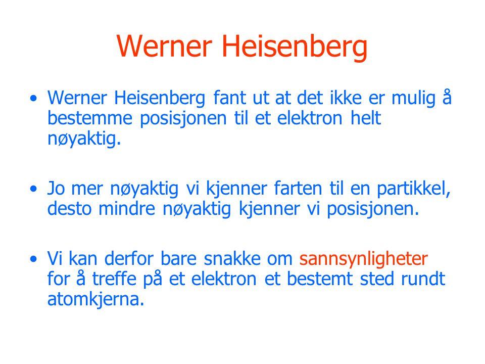 Werner Heisenberg Werner Heisenberg fant ut at det ikke er mulig å bestemme posisjonen til et elektron helt nøyaktig.