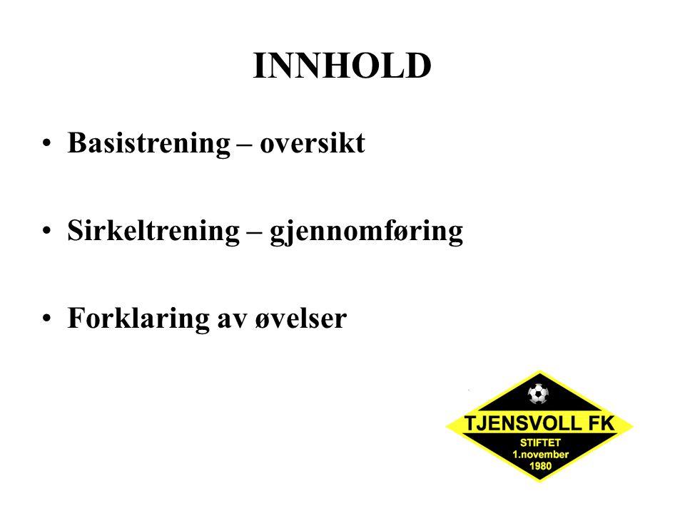 INNHOLD Basistrening – oversikt Sirkeltrening – gjennomføring
