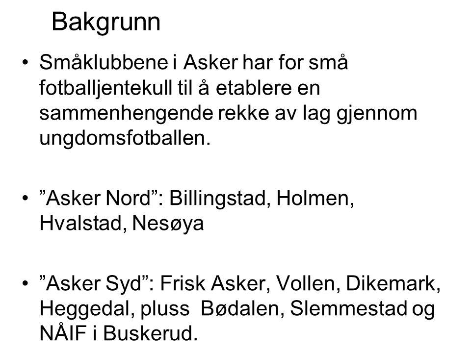 Bakgrunn Småklubbene i Asker har for små fotballjentekull til å etablere en sammenhengende rekke av lag gjennom ungdomsfotballen.