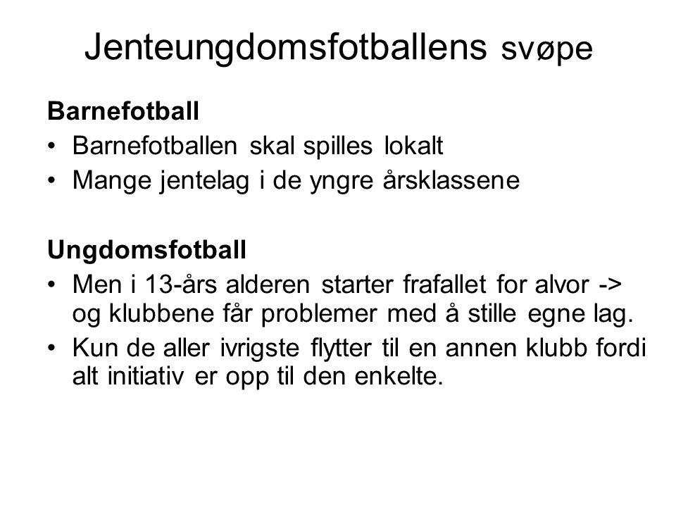 Jenteungdomsfotballens svøpe