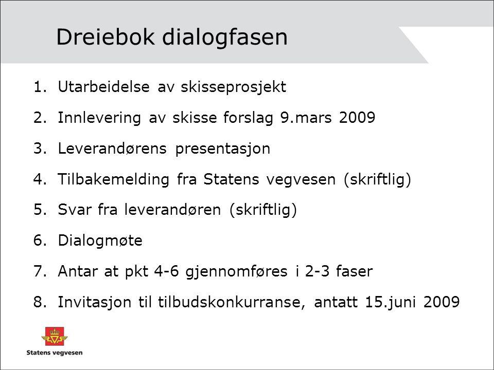 Dreiebok dialogfasen Utarbeidelse av skisseprosjekt
