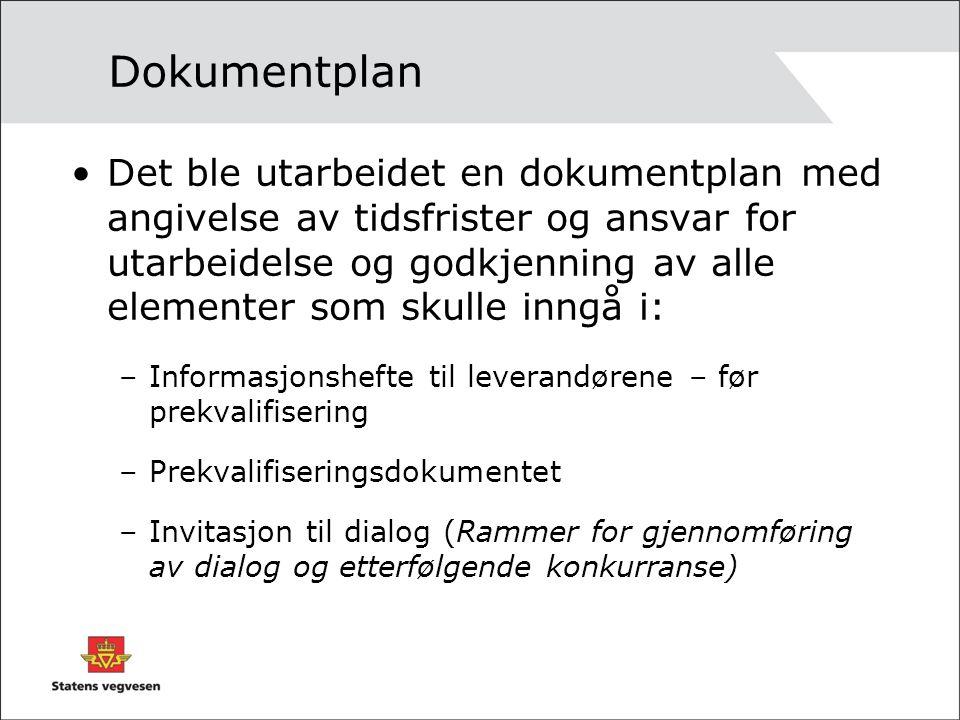 Dokumentplan