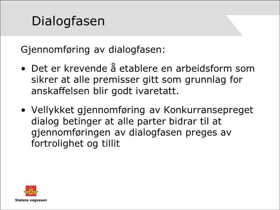 Dialogfasen Gjennomføring av dialogfasen: