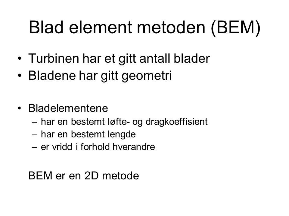 Blad element metoden (BEM)