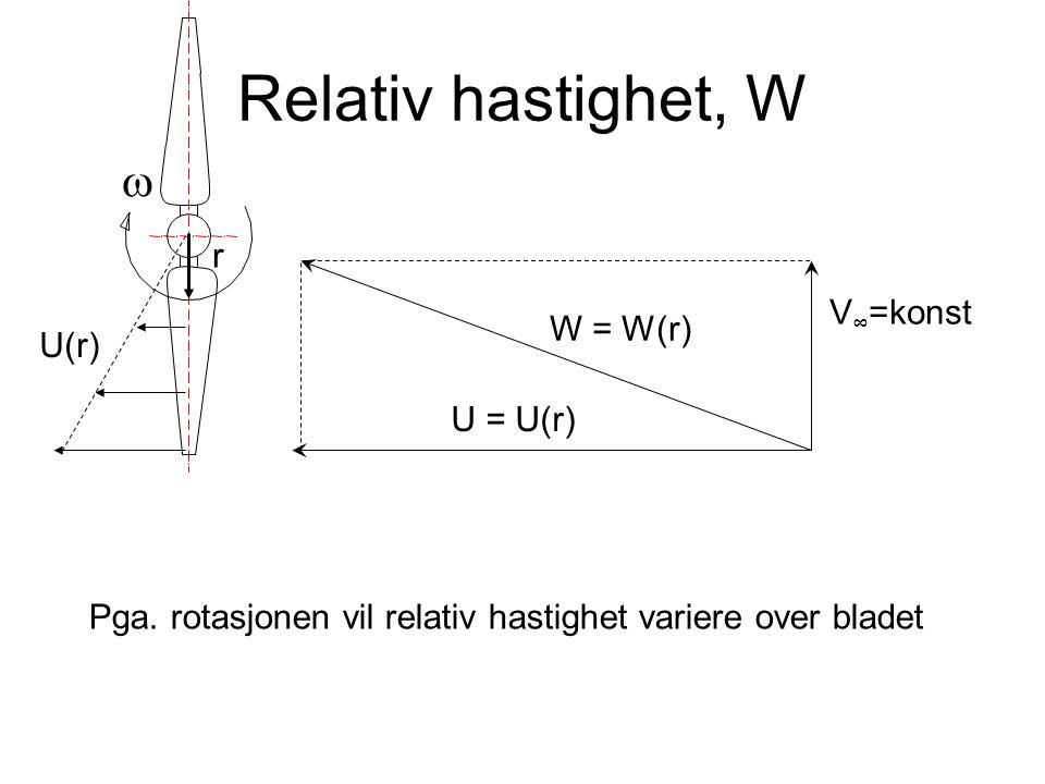 Relativ hastighet, W w r V∞=konst W = W(r) U(r) U = U(r)