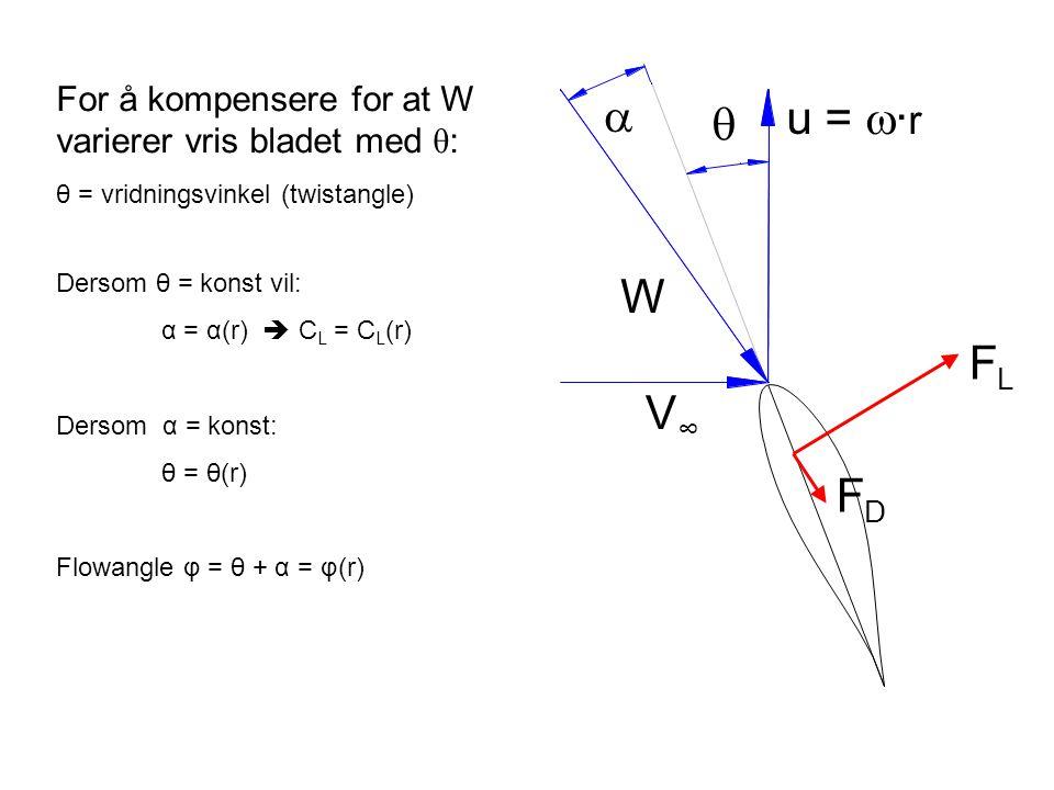 a q. V∞ u = w·r. W. FL. FD. For å kompensere for at W varierer vris bladet med θ: θ = vridningsvinkel (twistangle)