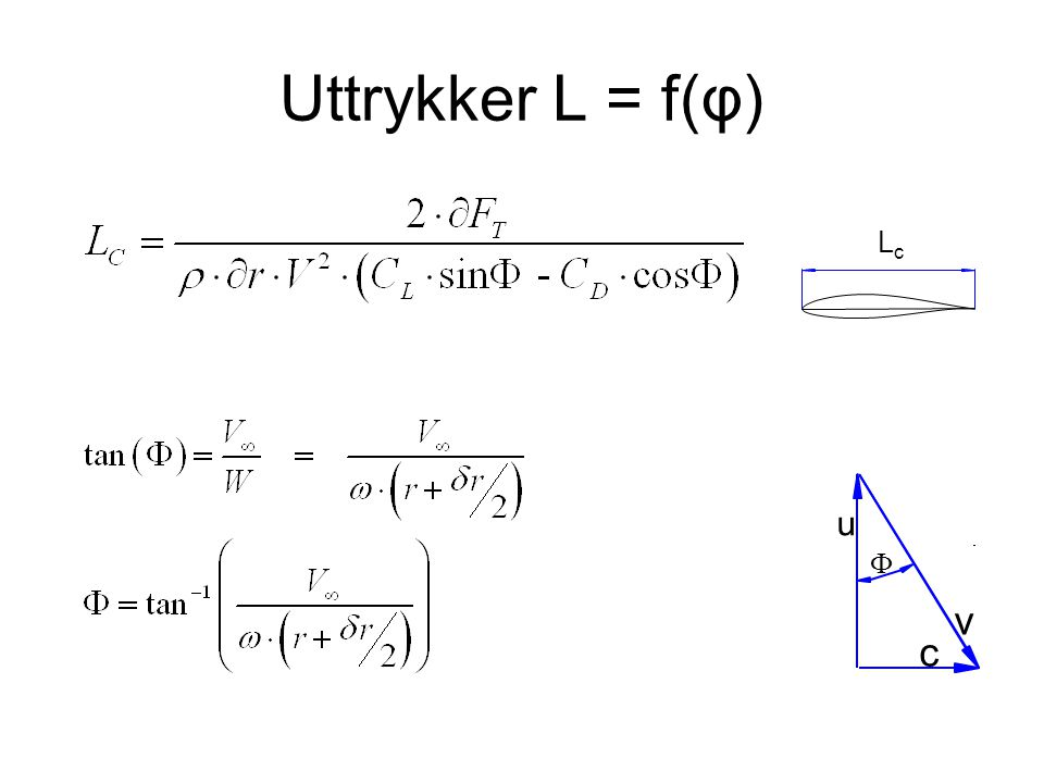 Uttrykker L = f(φ) Lc v c u F