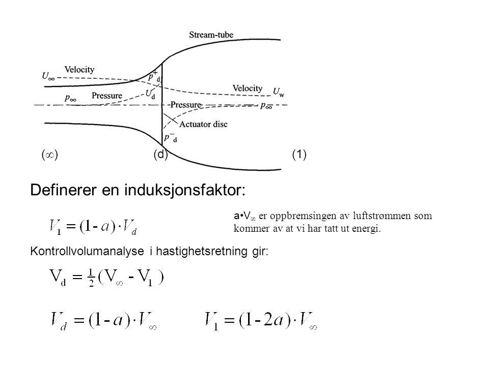 Definerer en induksjonsfaktor: