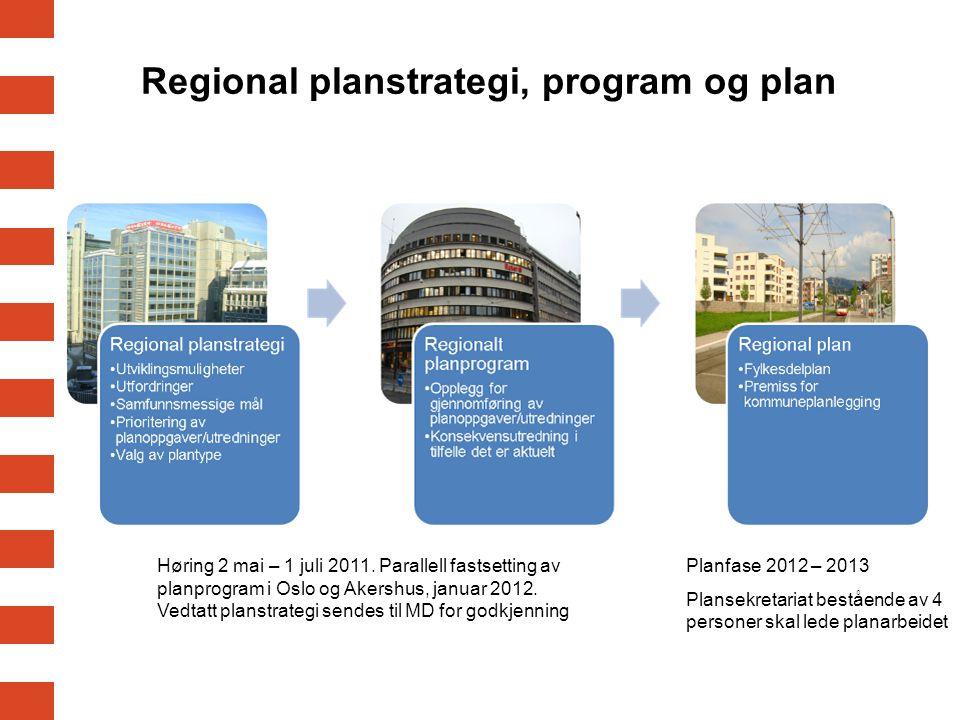 Regional planstrategi, program og plan