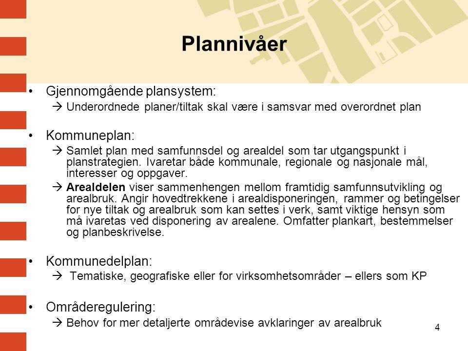 Plannivåer Gjennomgående plansystem: Kommuneplan: Kommunedelplan: