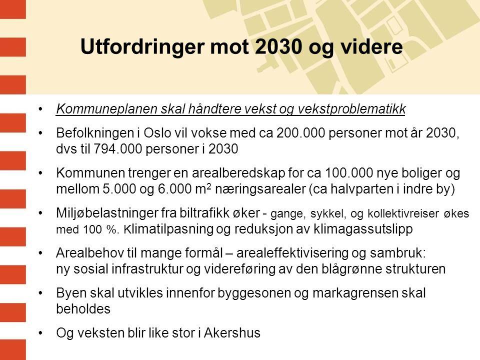Utfordringer mot 2030 og videre