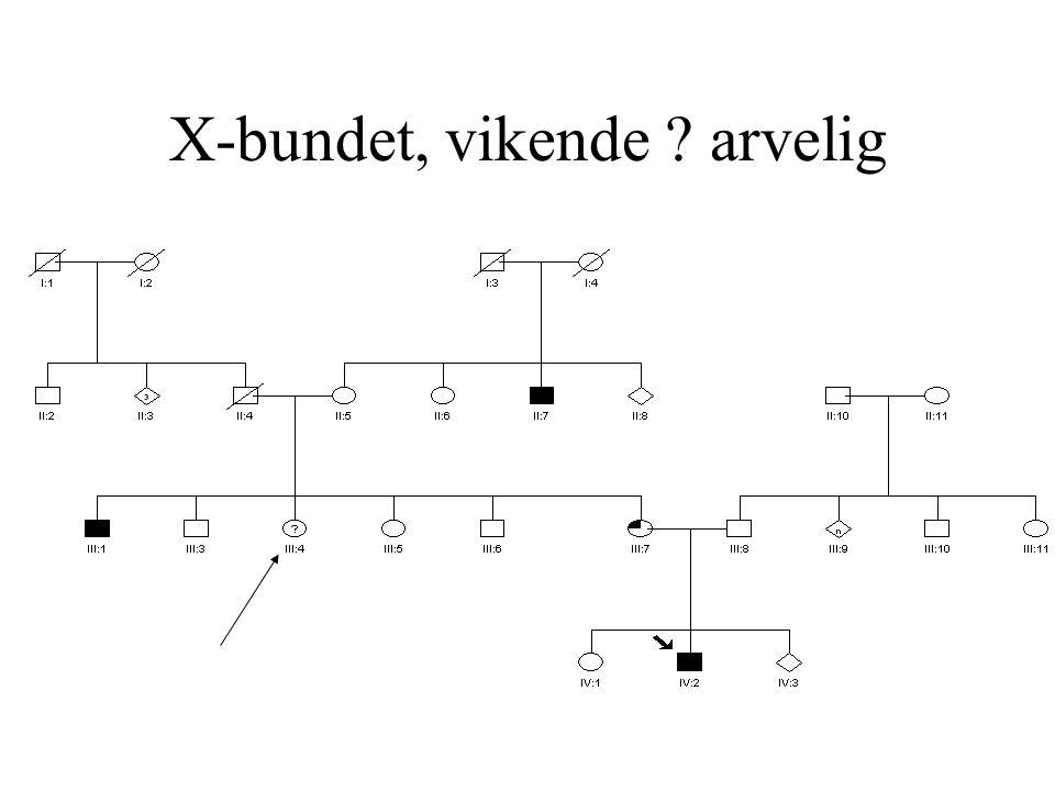 X-bundet, vikende arvelig